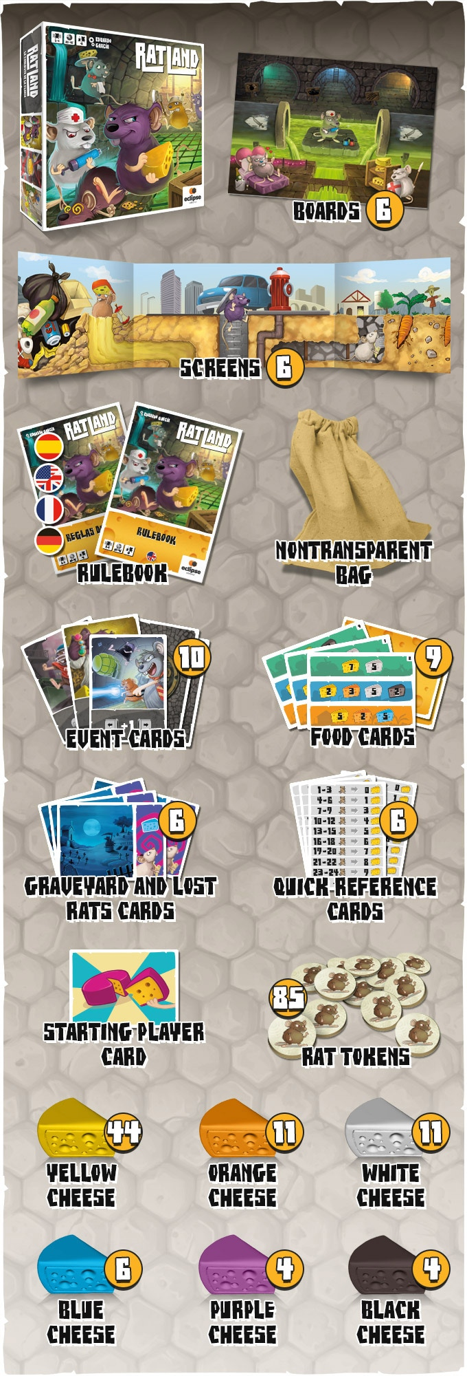 Image taken from the official website of the Kickstarter in Castilian though there is still missing material added by the Stretch Goals as 4 additional event cards 12 clan cards and a turn marker. Additionally, bring blank letters to create meal cards and personalized events.