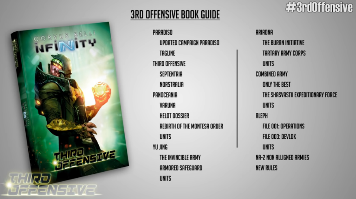 2018 10 18 12 27 27 3rd Offensive Week 3rd Offensive Book Review YouTube