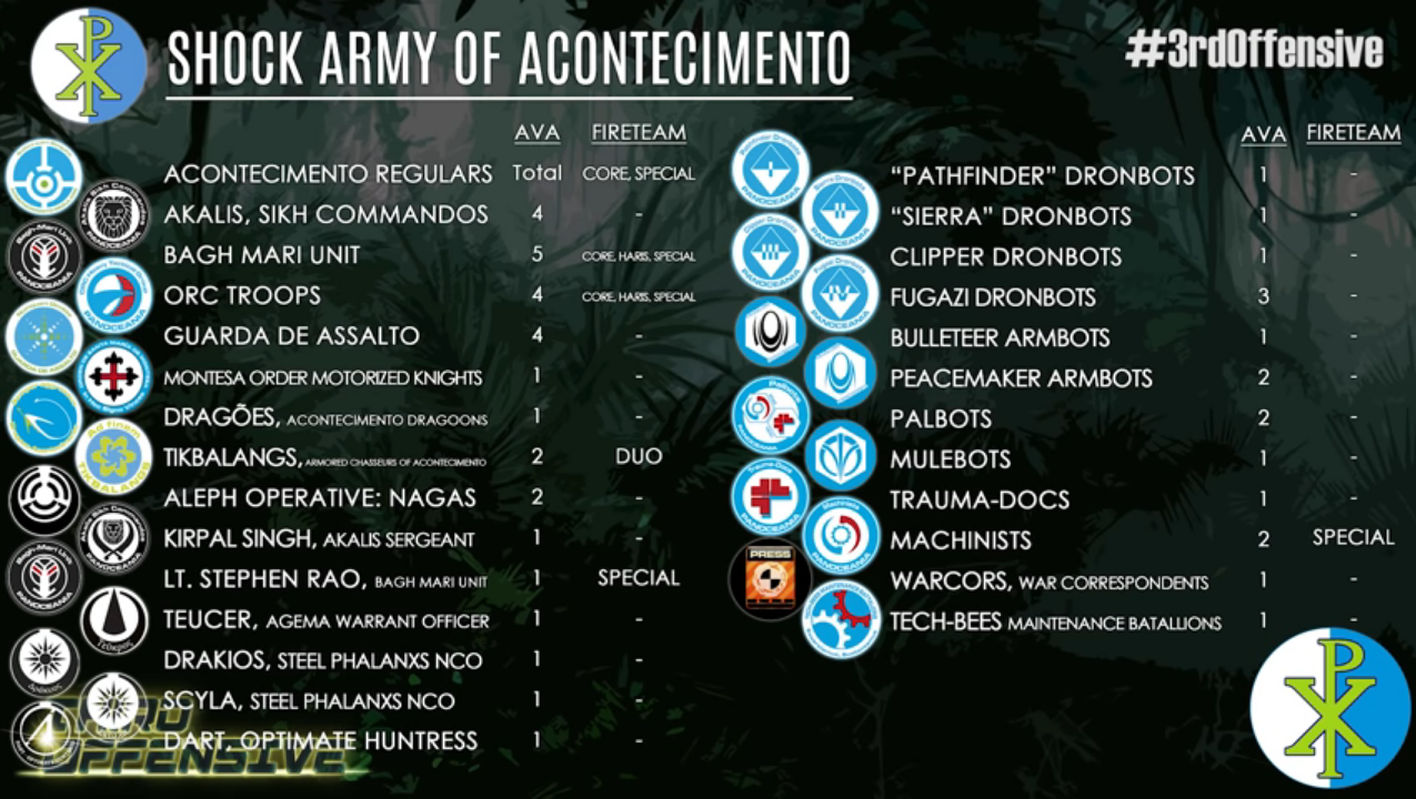 2018 10 18 13 36 52 3rd Offensive Week Acontecimento Shock Army YouTube