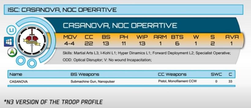 Infinity N4 comparación con perfil de N3