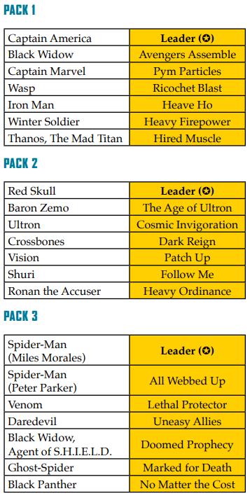 Marvel Crisis Protocol Formato Collector ejemplo de Grupos