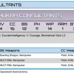 Shukra Consultants